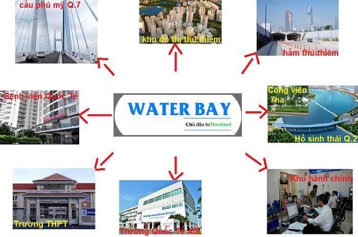 water bay tien ich ngoai khu